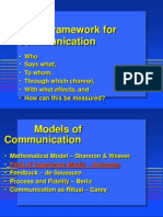 schramm model of communication.ppt