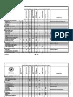 Copy of 89 Responsibility Matrix
