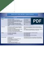 Normas API y ASME aplicables a Equipos Rotativos.pptx