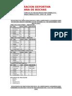 Resumen Internacional 2001 - 2008