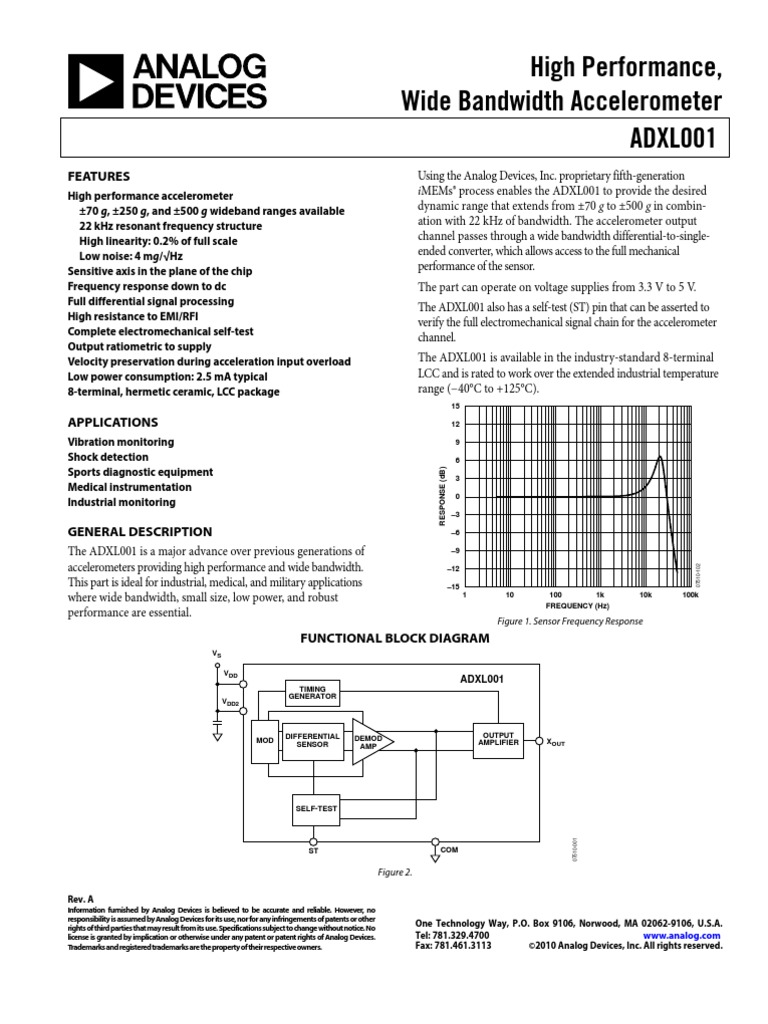 Adxl001 Electromagnetic Interference Capacitor 1kw Rms Mosfet Amplifier Shematic Schematic