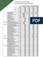 Lista de Precios Bucaramanga