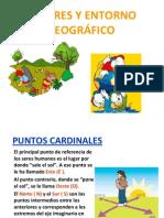 Entorno_geografico.