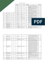 Resumen Contractual Fontibon Fdl 2012 Rc