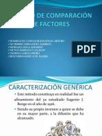 Metodo de Comparacion de Factores