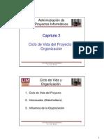 Cap 2 Ciclo de Vida y Organizacion