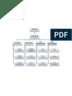 Struktur Organisasi Dprd Tana Toraja