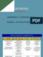 Gestion Riesgo
