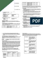 DEN IgM Dot Blot Kit Instructions