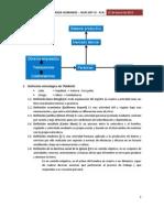 1_CAP NO. 1 INTRODUCCIÓN, HISTORIA Y CONCEPTOS GENERALES DIRECCION DE PESONAL