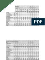 Copy of Projected Cash Flow Keffi Flour Mills Limited (3)