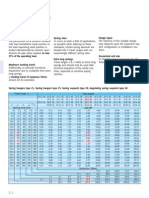 Lisega load table.pdf