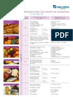 Dieta Recomendada 1500 Kcals (3)