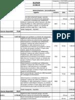 Fondi Gruppi Provincia VR 2009
