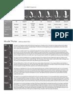 Aneros Prostate Massagers Comparison
