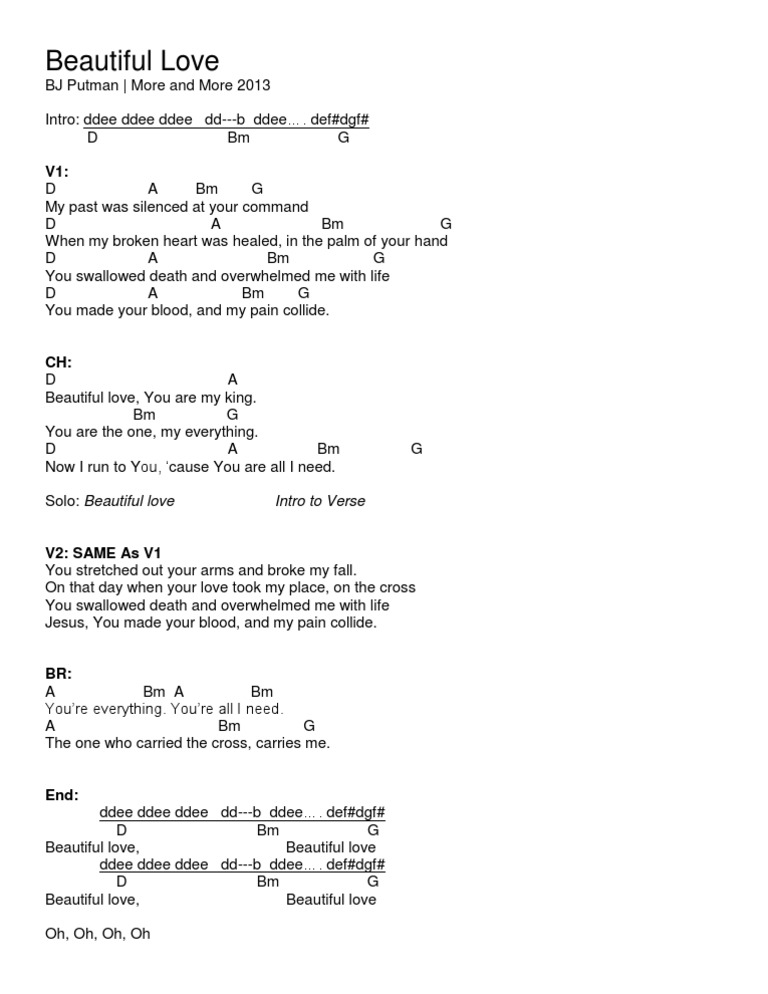Magnificent Because You Loved Me Chords Photo Basic Guitar Chords