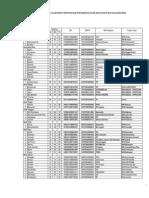 Daftar Long List Guru PNS RA & Madrasah Mapel Umum
