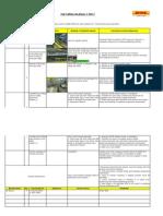 JSA #2011-008_SB Manual Palletizer