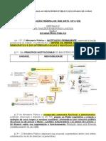 CONSTITUIÇÃO FEDERAL DE 1988 (ARTS. 127 A 129)