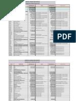 Distribucion Presupuesto 2013