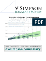 2012 Actuarial Salary Survey