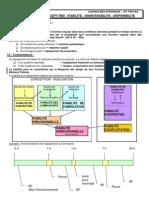 05 - Concept FMD - Introduction.pdf