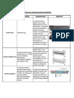 puertosdecomunicacion-110113215928-phpapp01