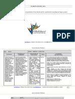 Planificacion Primer Semestre 3basico Matematica 2012