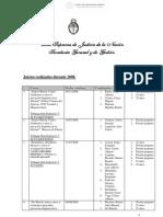 Listado de juicios de lesa humanidad en la República Argentina hasta 2013.pdf