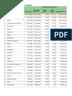 World Population 2013 Jan