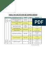 Criterios de Seleccion de Brocas Rev1 0