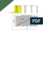 Determination of Gas Diffusivity_results