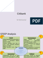 Citibank market analysis
