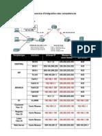 E4_PTAct_2_6_1.pdf