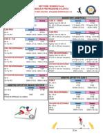 Limiti Atletici 2011 2012