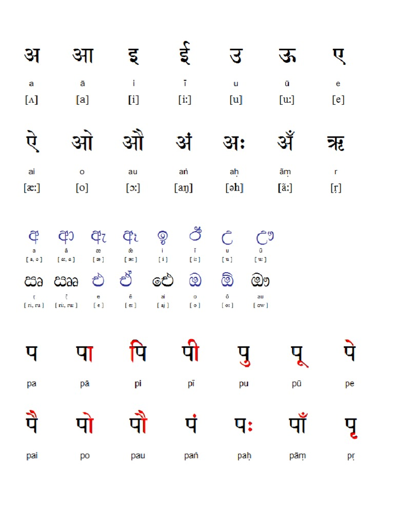hindi cursive writing 5 sites with free fonts for commercial use for typeface enthusiasts download 9 free stylish hindi ttf fonts for windows 25 free cursive handwriting fonts and calligraphy scripts for personal & commercial use 5 printable cursive handwriting worksheets for beautiful penmanship.