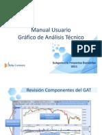 manual Gráfico analisis tecnico.pdf