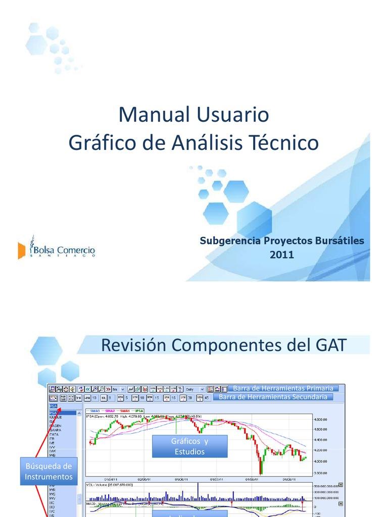 analisis tecnico trading pdf