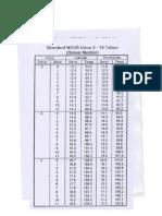 Tabel NCHS Umur 0-14 Tahun
