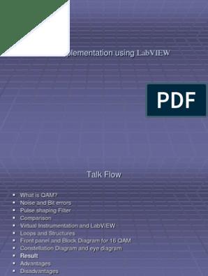 QAM Implementation Using LabVIEW | Modulation | Media Technology