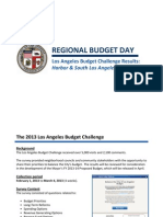 2013 Los Angeles Budget Survey Results