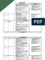 Yearly Lesson PlanMATHEMATICS FORM 4 2011(2)