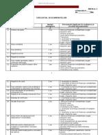 circuitul documentelor