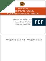2-konsep-kebijakan-publik1
