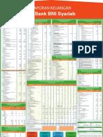 Laporan Keuangan BNI Syariah Desember 2011_2
