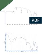 data ftir