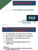 EL PROCESO DE DIRECCIÓN DEL MARKETING