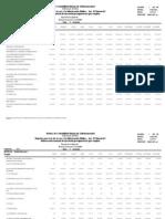 Art. 11 numeral 1. Ejecución presupuestaria por renglón
