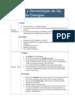 Ventajas y Desventajas de las fuentes de Energías