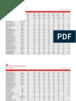 PORTUGAL - INDICADORES ECONÓMICOS 2006-2013 [AICEP]